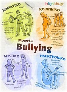 This picture show ps the types of bullying. Which are verbal cyber social and physical bullying. And also shows an example for each type of bullying. It supports my topic because it shows the types ob bullying. Different Types Of Bullying, Bullying Prevention, Bulletins, School Counselor, Social Skills, Social Issues, Life Skills, Kids, Verbal Bullying