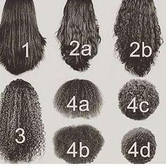 Nana Shinobi: Connaitre son type de cheveux