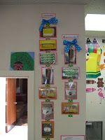 Mrs. Cates' Kindergarten: New Beginnings
