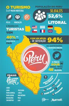 Turistas de todos os continentes estão descobrindo o Peru. O berço da cultura inca já oferece também uma grande infraestrutura hoteleira e uma variedade de atrações. Descubra o litoral peruano e as delícias da gastronomia que está conquistando os paladares mais exigentes do mundo. #Peru #viagem #gastronomia #praias