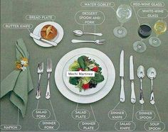 How to properly set the table