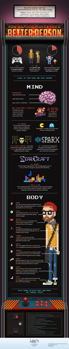 How Gaming is good for you