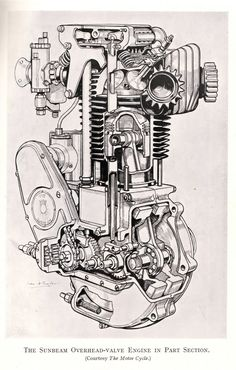 Model 90 Engine The Sunbeam Model 90 Engine,The Sunbeam Model 90 Engine,Sunbeam Model 90 Engine The Sunbeam Model 90 Engine,The Sunbeam Model 90 Engine, radial engine working process Rafael Araujo - Calculation 16 Motorcycle Engine, Motorcycle Art, Car Engine, Technical Illustration, Technical Drawing, Mechanical Design, Mechanical Engineering, Vintage Motorcycles, Cars And Motorcycles
