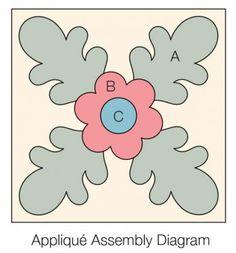 """Assemble a 9"""" Charter Oak block."""