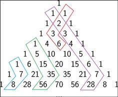Triángulo de Pascal y binomio de Newton - HD | LAS MATEMÁTICAS ...