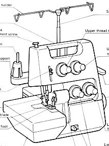 PRINTED Simplicity SL 9240 sewing machine manual (smm1185b