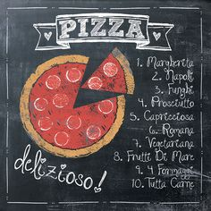 Artist: Jo MoultonTitle: Pizza RecipeProduct type: Print
