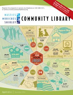 Cover art for monthly newsletter with infographic to illustrate statistics of community library Community Library, Community Service, Teen Volunteer, Powerpoint Free, Service Learning, Statistics, Infographics, Budgeting, Coding