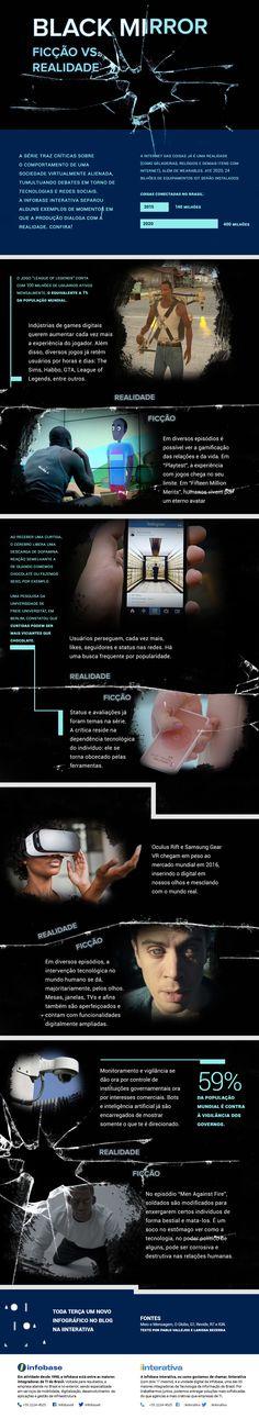 Infográfico – Black Mirror: Ficção vs Realidade