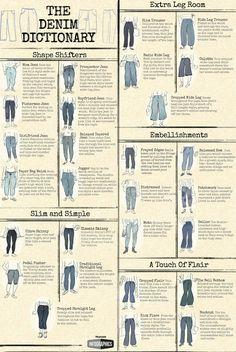 Denim style glossary