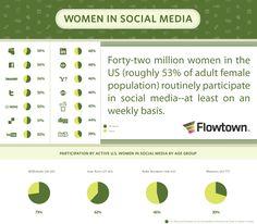 how-women-use-social-media