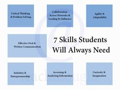 How To Prepare Students For 21st Century Survival... 7 vital skills as defined by corporate leaders