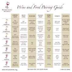 Image detail for -Wine Pairing | The Wedgery - Fantastic Cheeses at Fantastic Prices