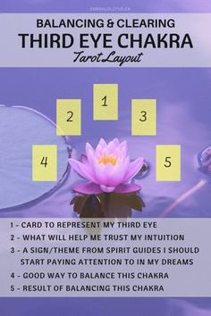 The third eye chakra is the gateway to higher realms... Find more spiritual tarot spreads online at www.emeraldlotus.ca