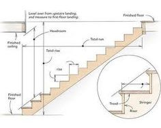 Staircase Dimensions Standard   Google Search