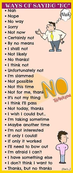 NO Synonym! List of many different Ways to Say NO in English with ESL pictures. Learn these useful synonyms for NO to increase your English vocabulary and improve your communication skill. English Vocabulary Words, Learn English Words, English Phrases, English Idioms, English Writing, English Study, Learn English Speaking, English Grammar Rules, Slang English