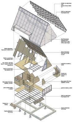 Gallery of Sustainability and Productivity Meet in this Rural Colombian House - 18 A Frame House Plans, A Frame Cabin, Cabin Design, House Design, Triangle House, Home Greenhouse, Steel Structure, Cabin Plans, Sustainability