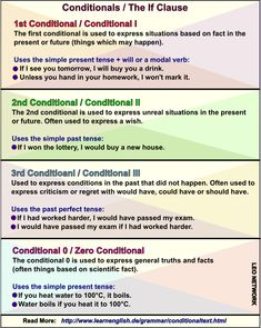 Conditionals / The If Clause