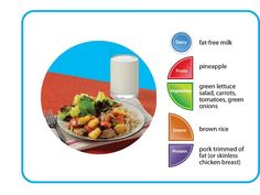 Teach your kids to identify the food groups in their meal. A fun mealtime activity! #MyPlate