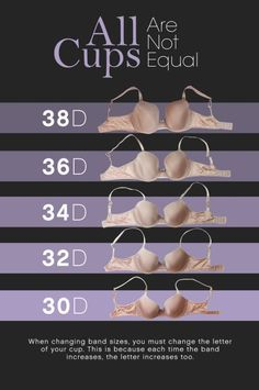 Understanding cup sizes will help you find the right bra fit. Most women shopping for a bra will look for a cup size first assuming that a particular letter is going to fit them the same regardless - Bras - Ideas of Bras Bra Hacks, Fashion Vocabulary, Bra Pattern, Bra Cup Sizes, Plus Size Bra, Bra Types, Beautiful Lingerie, Bra Lingerie, Body Shapes