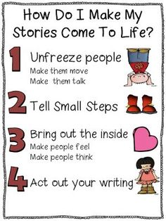 Part of a free set of Writing Workshop anchor charts. Head over to First Grade Wow: Writers Workshop Anchor charts for Small Moments