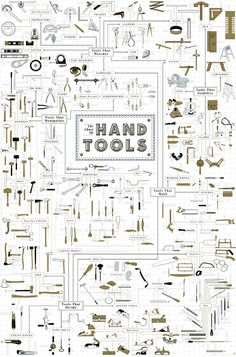 The ultimate chart of hand tools