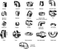 Cours de Mécanique industrielle - Types de raccords et accessoires - Maxicours.com