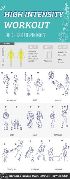 1590 Best Pageant Workouts images in 2019 | Workout, Fitness