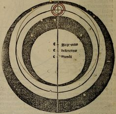 Joannes de Sacro Bosco. Sphaera Mundi. 1490.