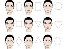 Cómo saber la forma del rostro - IMujer
