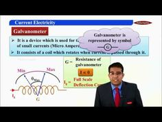 NEET & AIIMS 12th-Physics-Current Electricity-2