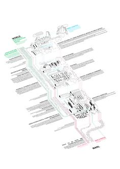 archidose - Taller de Casquería. Europan13. Marl Types Of Architecture, Architecture Panel, Architecture Drawings, Urban Analysis, Site Analysis, Timeline Diagram, Axonometric Drawing, Architectural Section, Concept Diagram