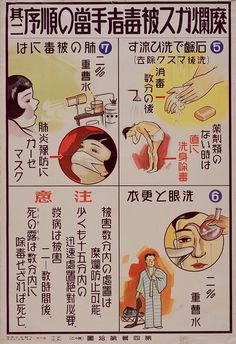Treatment of Blister Gas Victims (Part 2)