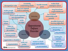 Oppositional Defiant Disorder Mind Map And underneath all that just pure evil jb it's payback time . It's high Time i make you my bitch Student Teaching, Teaching Resources, Autism Resources, Defiance Disorder, Oppositional Defiance, Oppositional Defiant Disorder Strategies, Trauma, Adhd Odd, Special Educational Needs