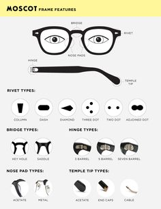 MOSCOT frame features
