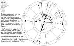 astrological birth chart joseph smith - Google Search