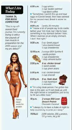 Tianna Ta Bikini Diet