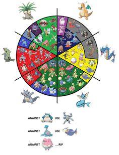 Pokemon Go Prestigers Infographic