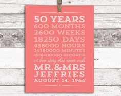Résultats de recherche d'images pour «how to display 50 facts about parents for 50th wedding anniversary»