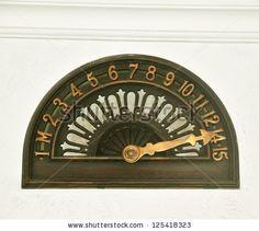 Old Elevator Floor Indicator by Scott Richardson, via ShutterStock