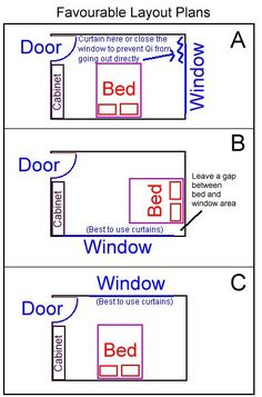 What Makes A Good Feng Shui Bedroom Pinterest And Bedrooms