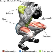 QUADRICEPS - GLOBET SQUAT KETTLEBELL 3 SETS 8-10 reps