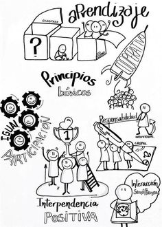 Cooperative Learning Strategies, Visual Thinking, Note Doodles, Ideas Prácticas, Sketch Notes, Flipped Classroom, Doodle Sketch, Stick Figures, Learning