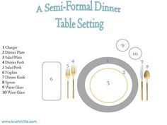 How to Set your Dinner Table | Place Settings