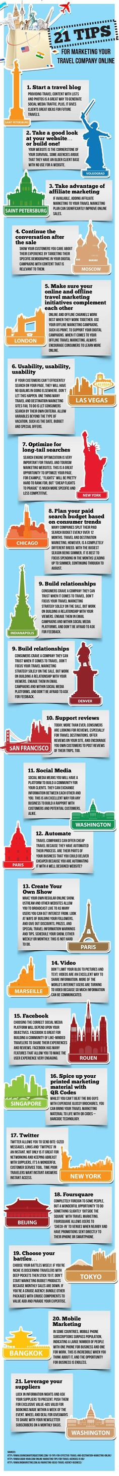 "[infographic] ""21 tips for Marketing your Travel Company Online"" May-2012 by Baltictraelcompany.com"