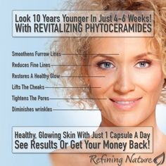 May 2015 - Sanford, NC - Based on the positive initial response to their new Revitalizing Phytoceramides anti-aging product, Refining Nature has decided to significantly reduce the price of their supplement ahead of the observance of Mother's Day. Anti Aging Cream, Anti Aging Skin Care, Natural Skin Care, Health And Beauty, Health And Wellness, Best Buy Coupons, Anti Aging Supplements, Younger Looking Skin, New Skin