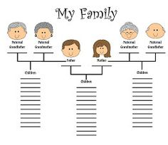 Create a Family Tree (Free printable) | I'm doing it MYSELF ...
