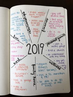 Bullet Journal Lettering Ideas, Bullet Journal Ideas Pages, Bullet Journal Inspiration, Bullet Journals, Journal Template, List Template, Templates, New Years Resolution List, Year Resolutions