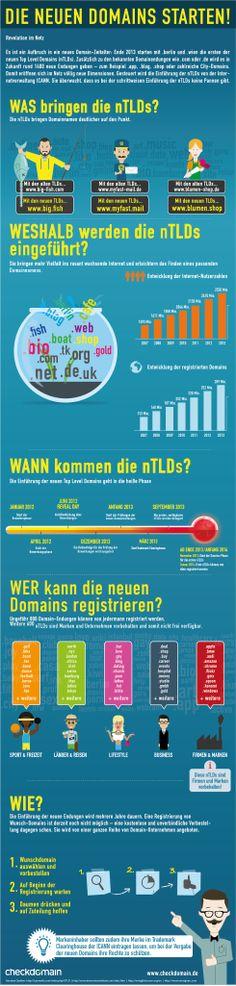 Infografik zu den neuen Domainendungen