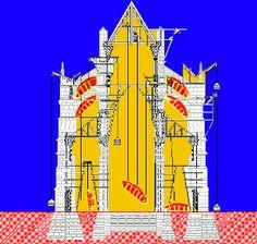 :: Arquitectura gótica ::